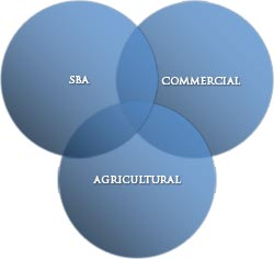 SBA, Commercial, and Agricultural